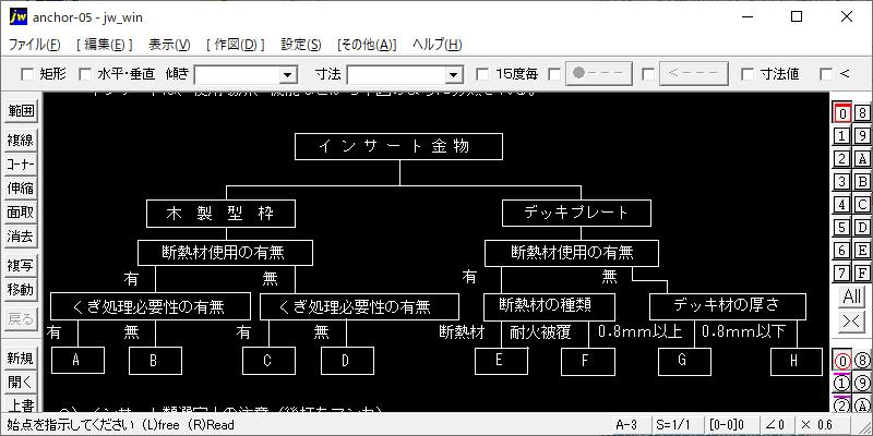 インサートの使用区分・分類