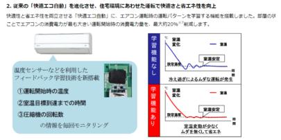 ダイキン ルームエアコン「うるさら7(セブン)Rシリーズ」新発売