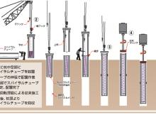 地熱トルネード工法