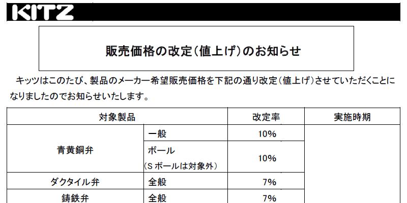 キッツ他 バルブの販売価格を改定(値上げ)