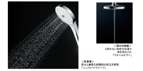 TOTO 新たな吐水方式「コンフォートウエーブ」搭載のシャワーを新発売
