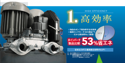 川本ポンプ 新製品 インバータ家庭用ポンプNF3形