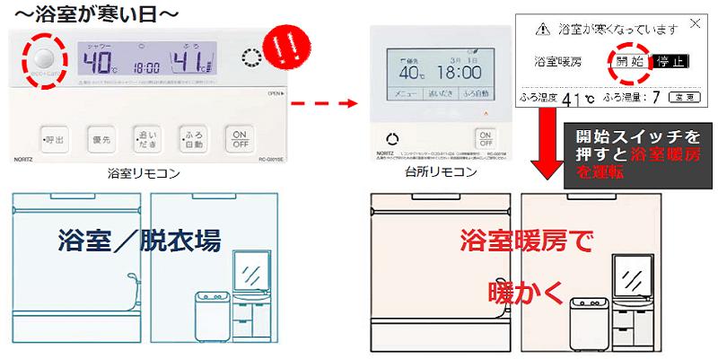 ノーリツ 見まもり機能をガス温水暖房付ふろ給湯器に搭載