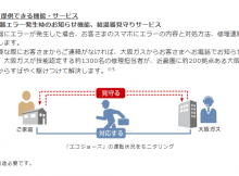 IoT対応の省エネ給湯器