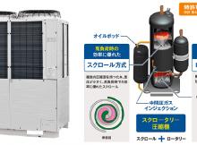 冷凍冷蔵業務用コンデンシングユニットC-puzzle