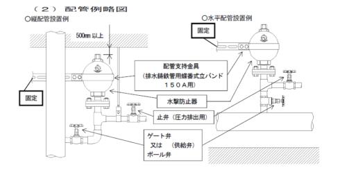 WHA-6,6F型 水撃防止器