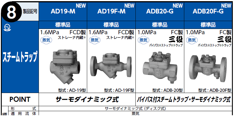 ベン  スチームトラップの新製品 ADB-20,20F型