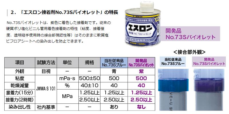 積水化学 新配合の塩化ビニル管用着色接着剤の発売