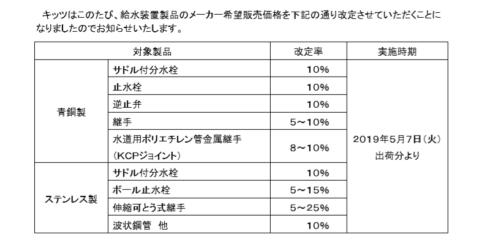 キッツ 給水装置製品の販売価格を改定