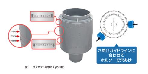 積水化学 エスロン コンパクト雨水マスを発売