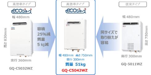 GQ-C5042WZ・エコジョーズ